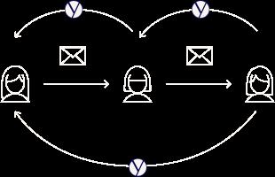 community-chain
